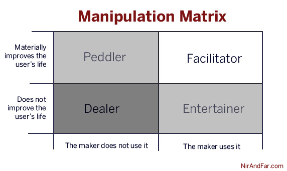 From: http://www.nirandfar.com/2012/07/the-art-of-manipulation.html