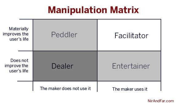 From: http://www.nirandfar.com/2012/07/the-art-of-manipulation.html